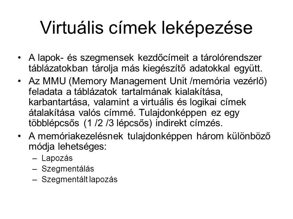 Virtuális címek leképezése