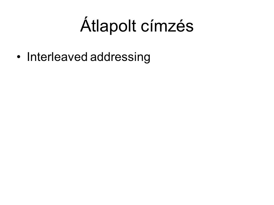 Átlapolt címzés Interleaved addressing