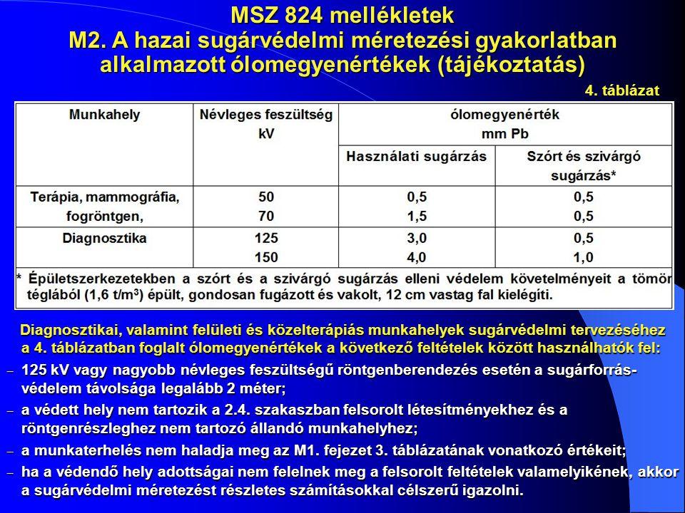 MSZ 824 mellékletek M2. A hazai sugárvédelmi méretezési gyakorlatban alkalmazott ólomegyenértékek (tájékoztatás)
