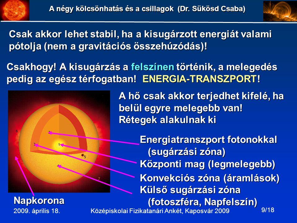 Csak akkor lehet stabil, ha a kisugárzott energiát valami pótolja (nem a gravitációs összehúzódás)!