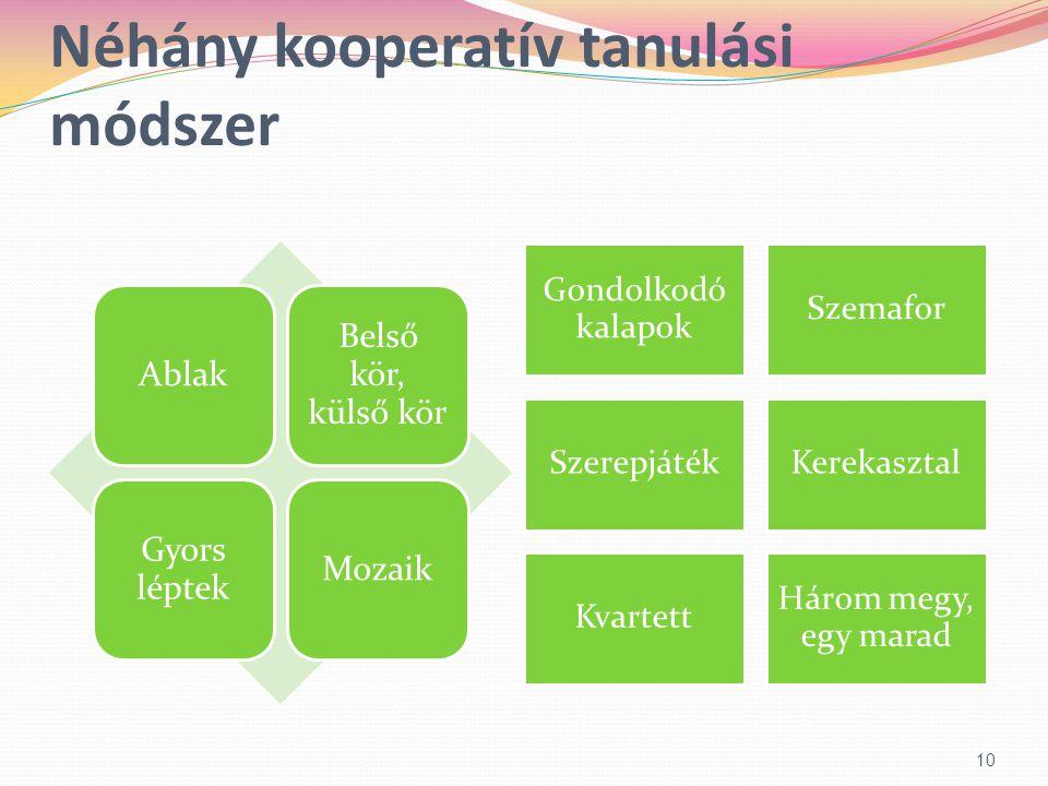 Néhány kooperatív tanulási módszer
