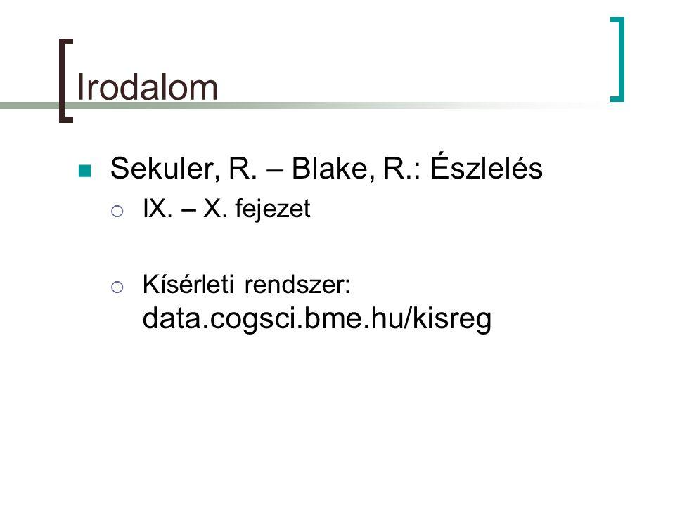 Irodalom Sekuler, R. – Blake, R.: Észlelés IX. – X. fejezet