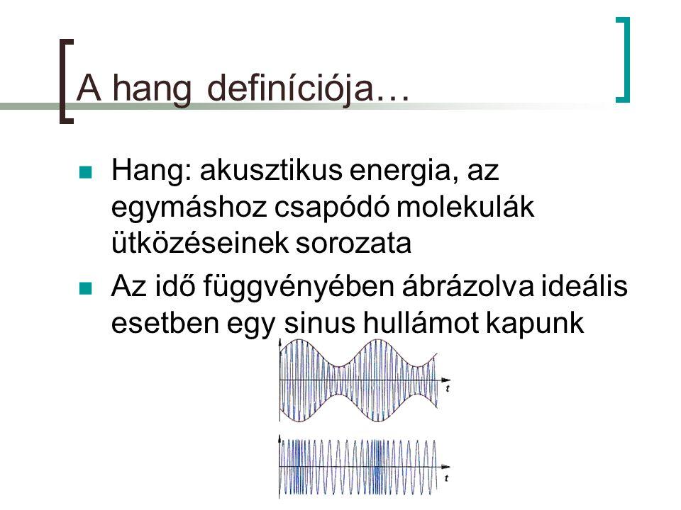 A hang definíciója… Hang: akusztikus energia, az egymáshoz csapódó molekulák ütközéseinek sorozata.
