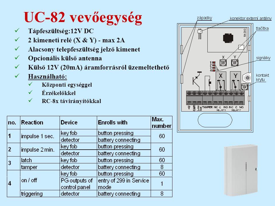 UC-82 vevőegység Tápfeszültség:12V DC 2 kimeneti relé (X & Y) - max 2A