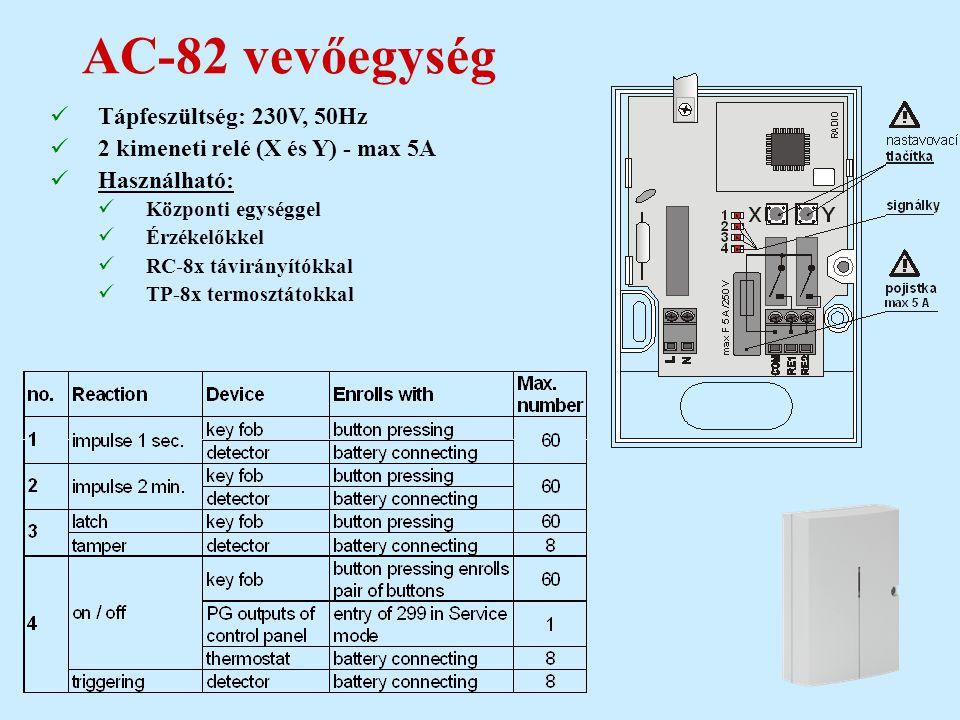 AC-82 vevőegység Tápfeszültség: 230V, 50Hz