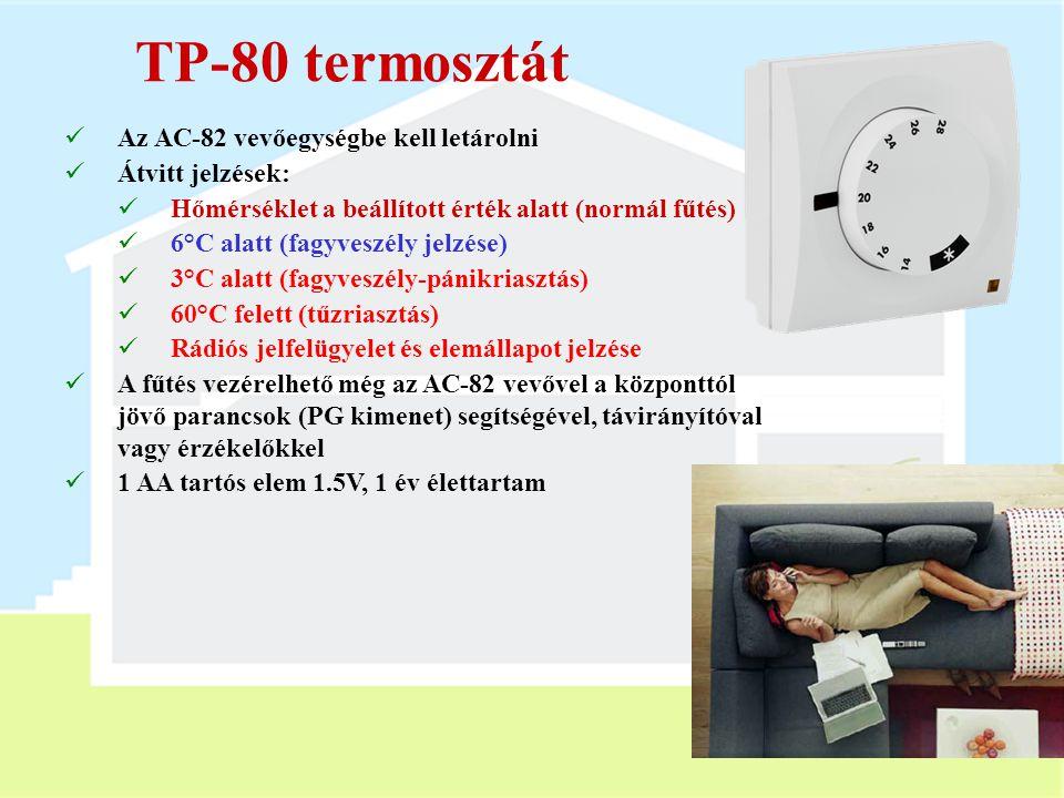 TP-80 termosztát Az AC-82 vevőegységbe kell letárolni Átvitt jelzések: