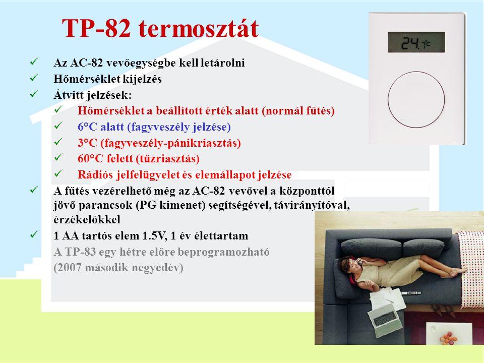 TP-82 termosztát Az AC-82 vevőegységbe kell letárolni