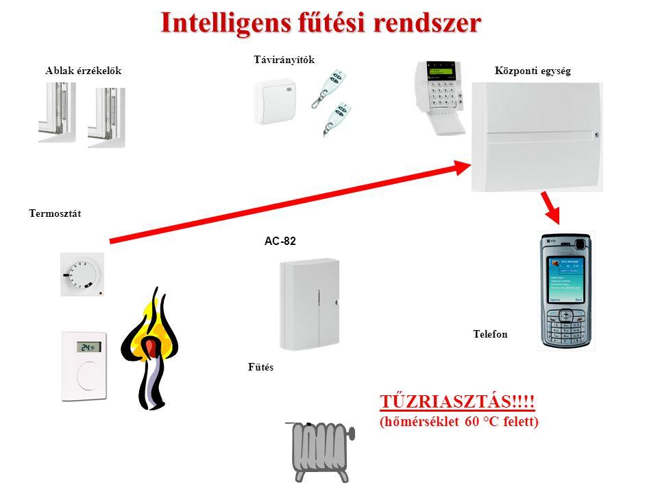 Intelligens fűtési rendszer