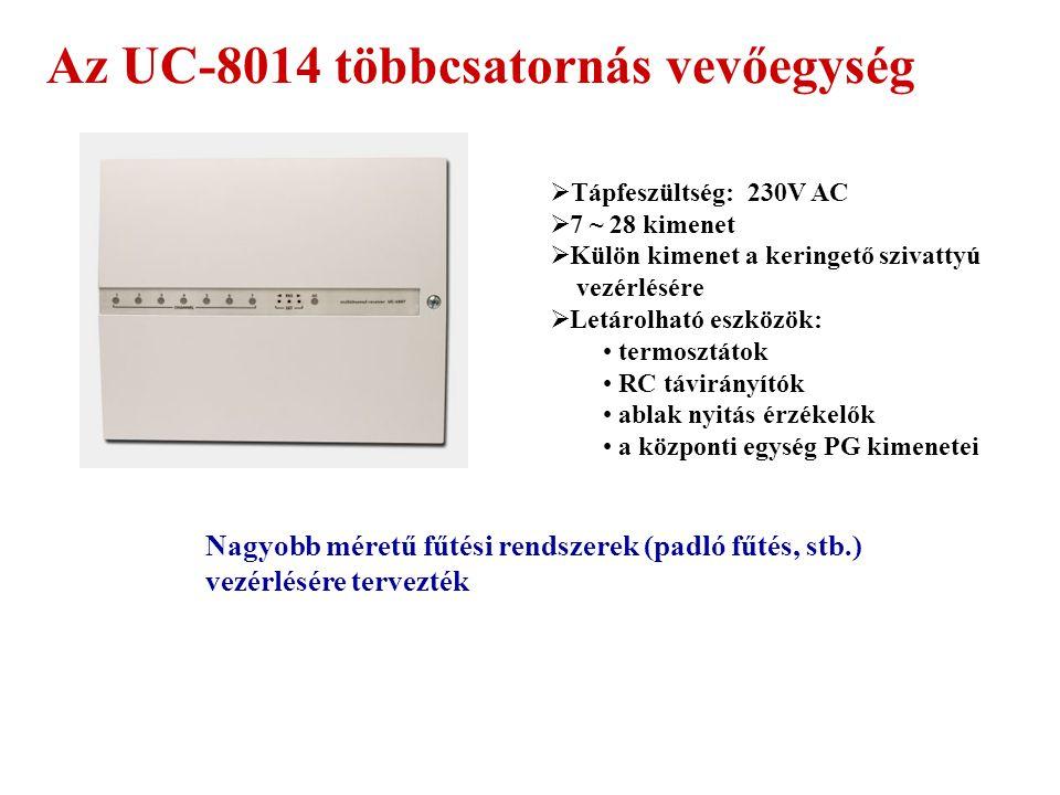 Az UC-8014 többcsatornás vevőegység
