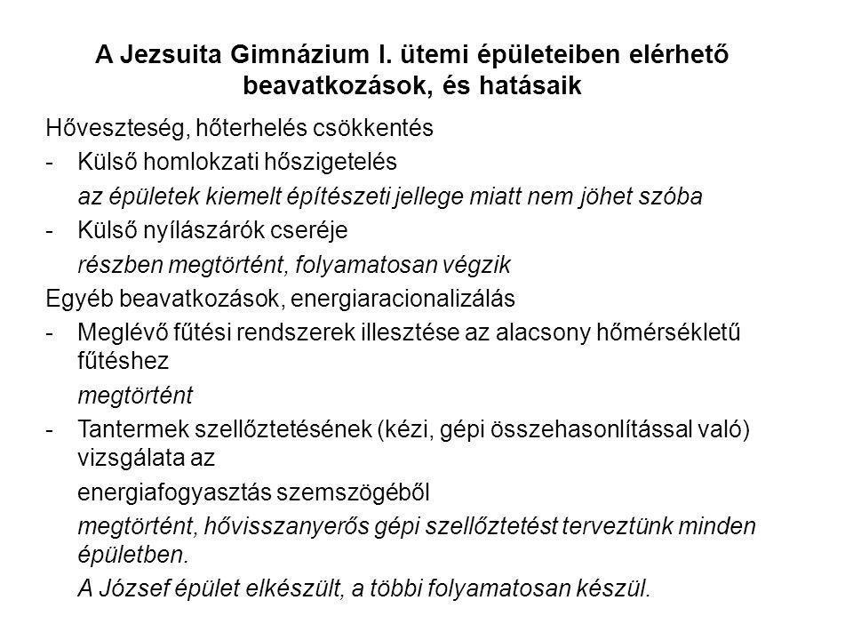 A Jezsuita Gimnázium I. ütemi épületeiben elérhető beavatkozások, és hatásaik