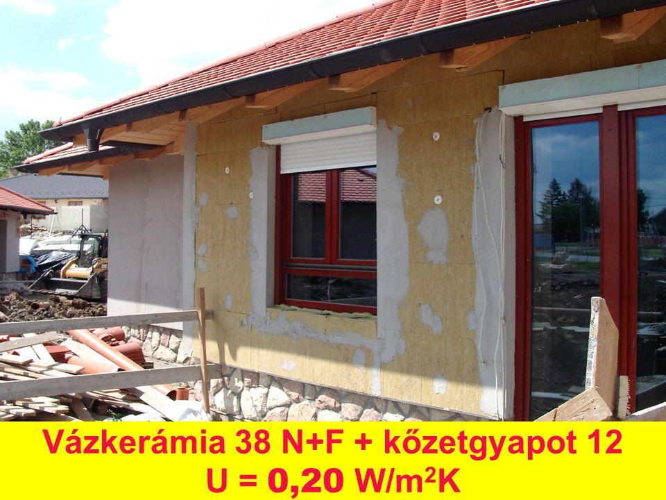 Vázkerámia 38 N+F + kőzetgyapot 12 U = 0,20 W/m2K