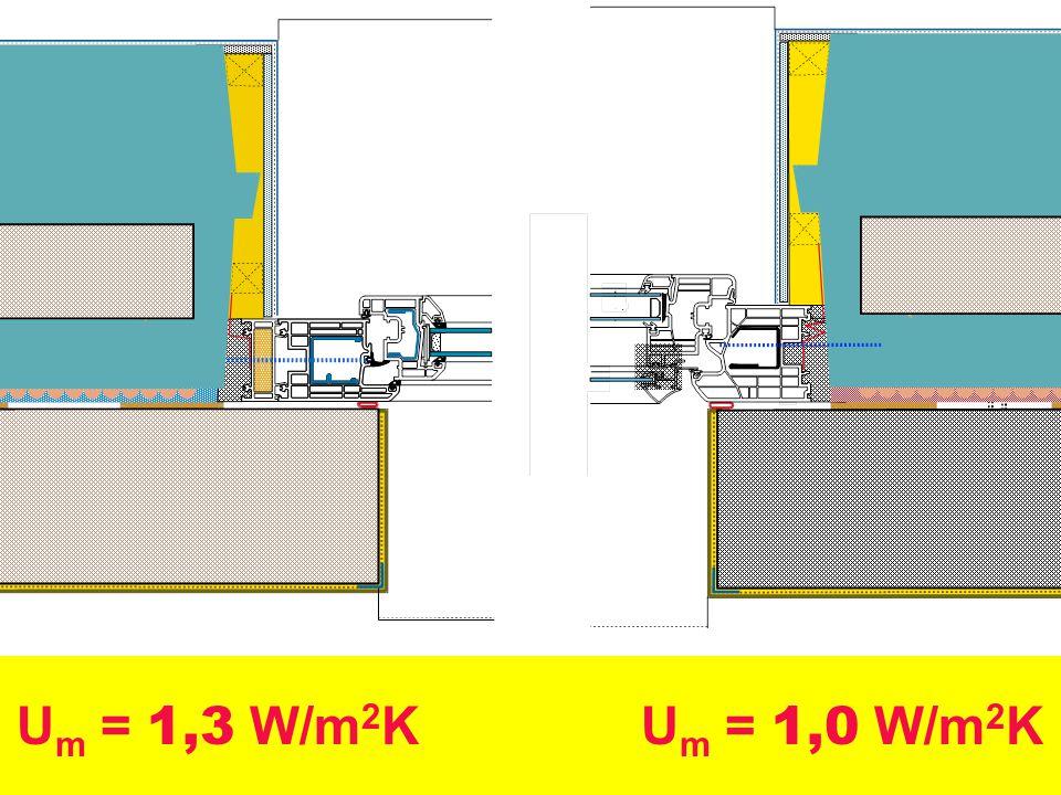 Um = 1,3 W/m2K Um = 1,0 W/m2K