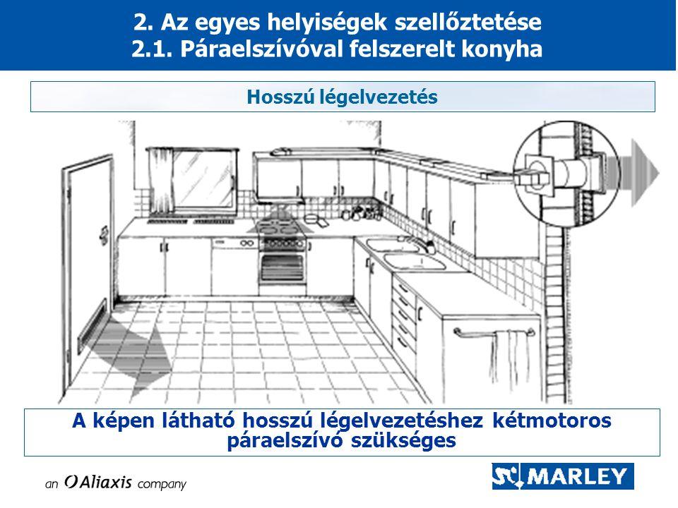 2. Az egyes helyiségek szellőztetése 2. 1