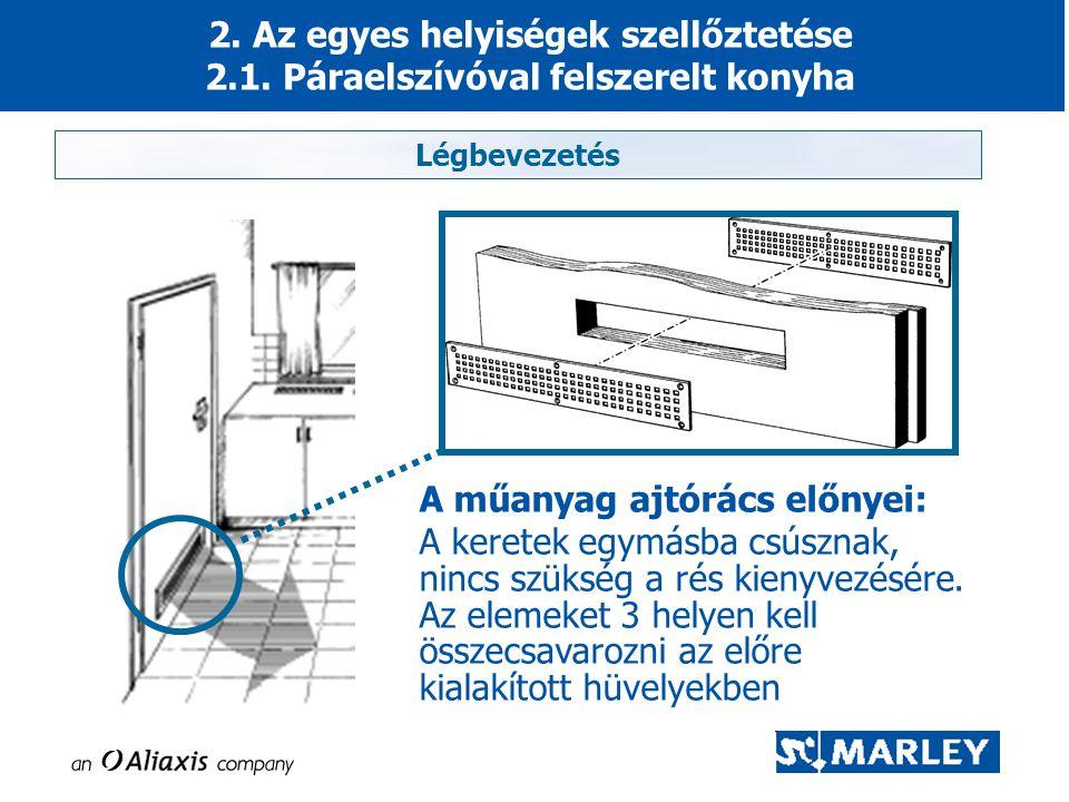A műanyag ajtórács előnyei: