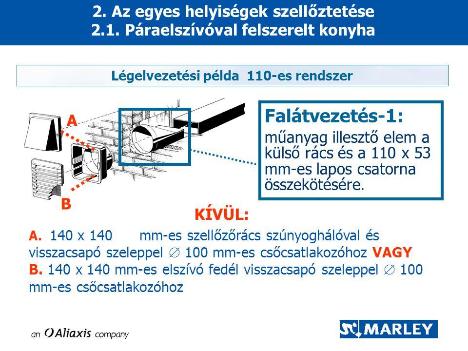 Légelvezetési példa 110-es rendszer