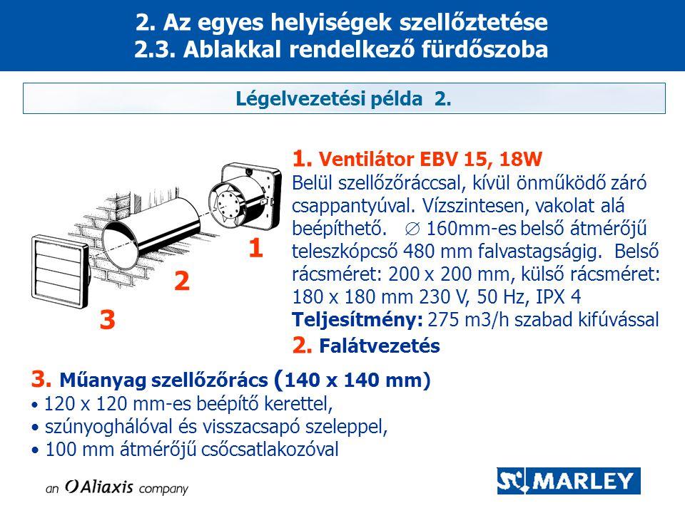 2. Az egyes helyiségek szellőztetése 2. 3