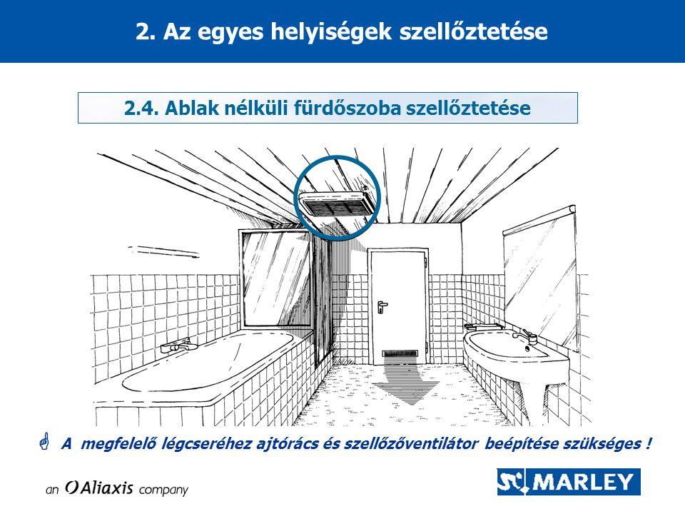 2. Az egyes helyiségek szellőztetése
