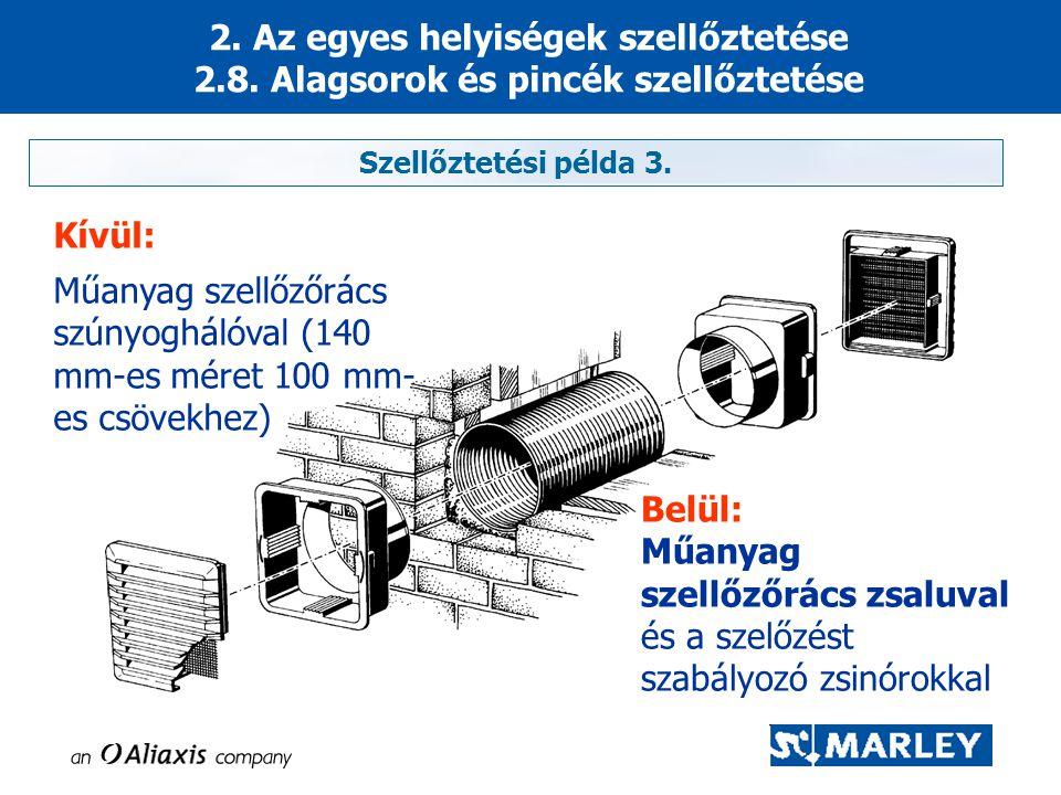 Műanyag szellőzőrács zsaluval és a szelőzést szabályozó zsinórokkal