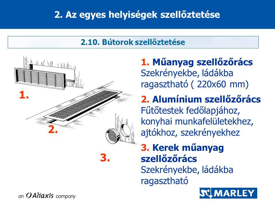 2. Az egyes helyiségek szellőztetése 2.10. Bútorok szellőztetése