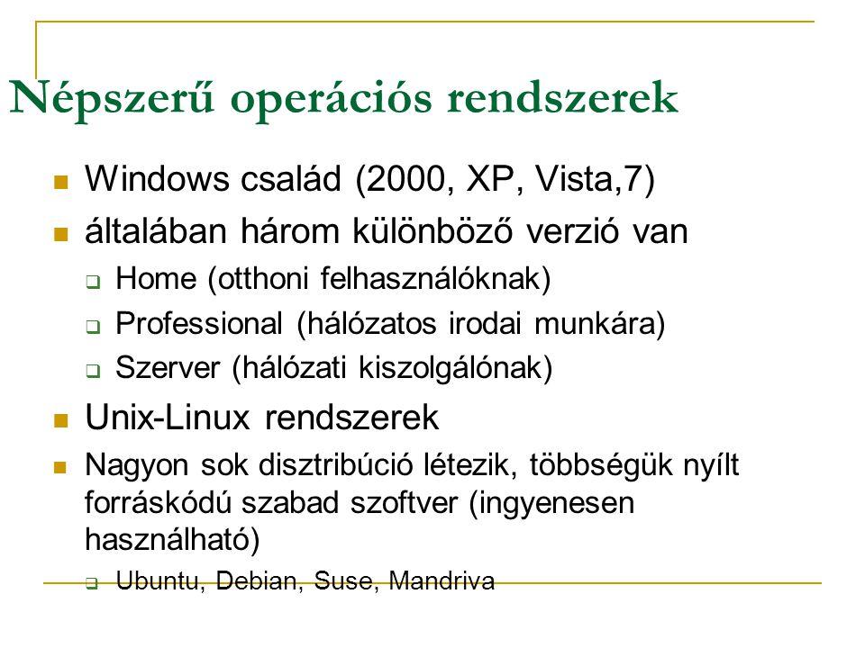 Népszerű operációs rendszerek