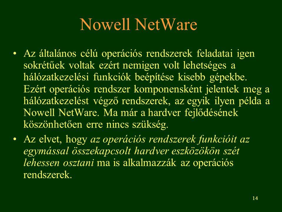 Nowell NetWare