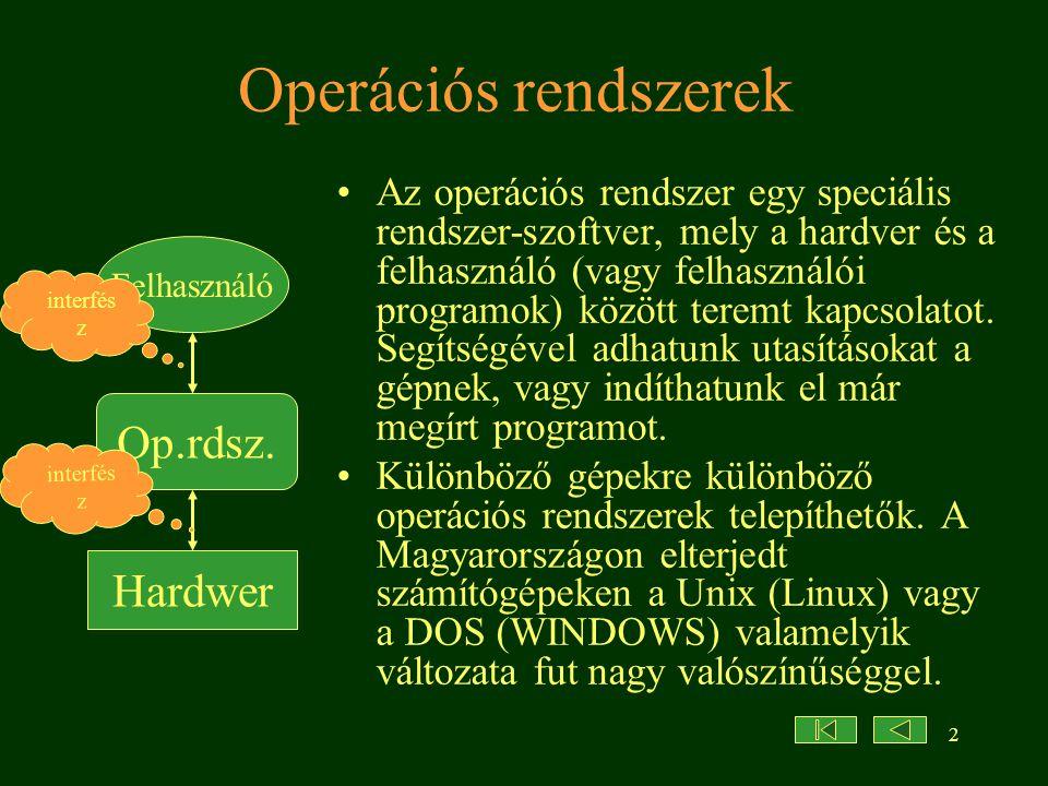 Operációs rendszerek Op.rdsz. Hardwer