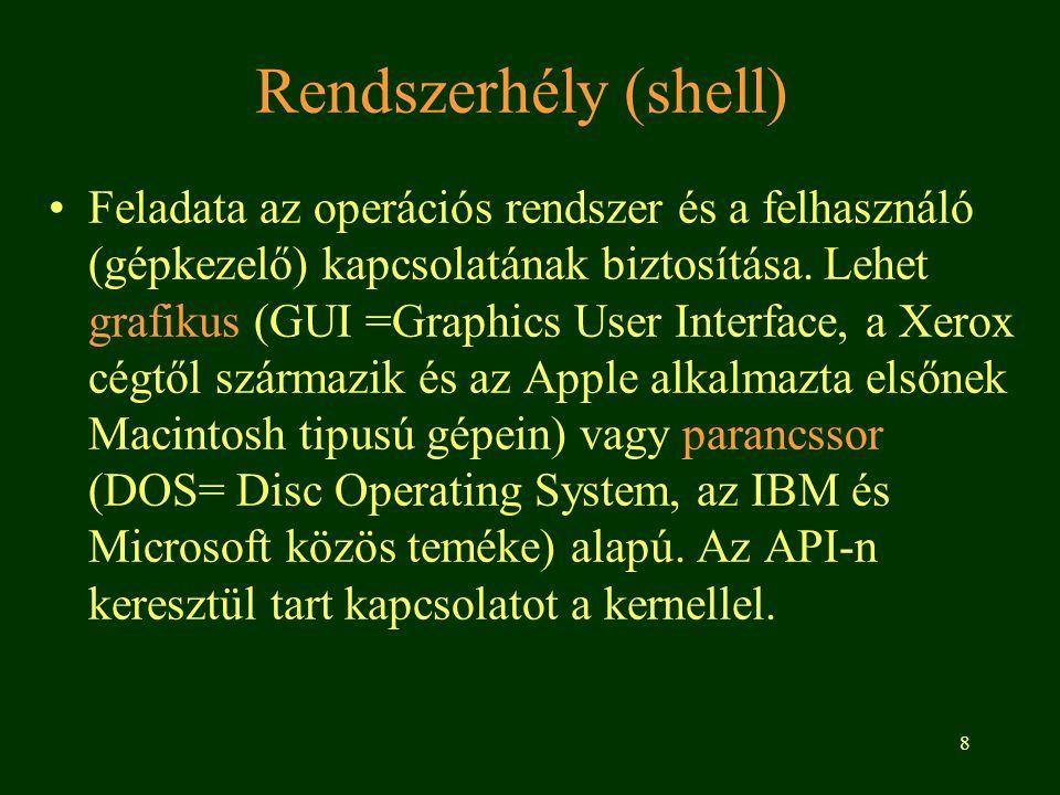Rendszerhély (shell)