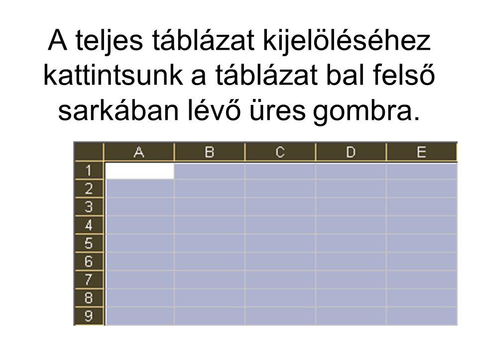 A teljes táblázat kijelöléséhez kattintsunk a táblázat bal felső sarkában lévő üres gombra.