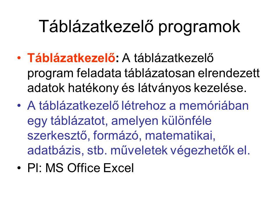 Táblázatkezelő programok