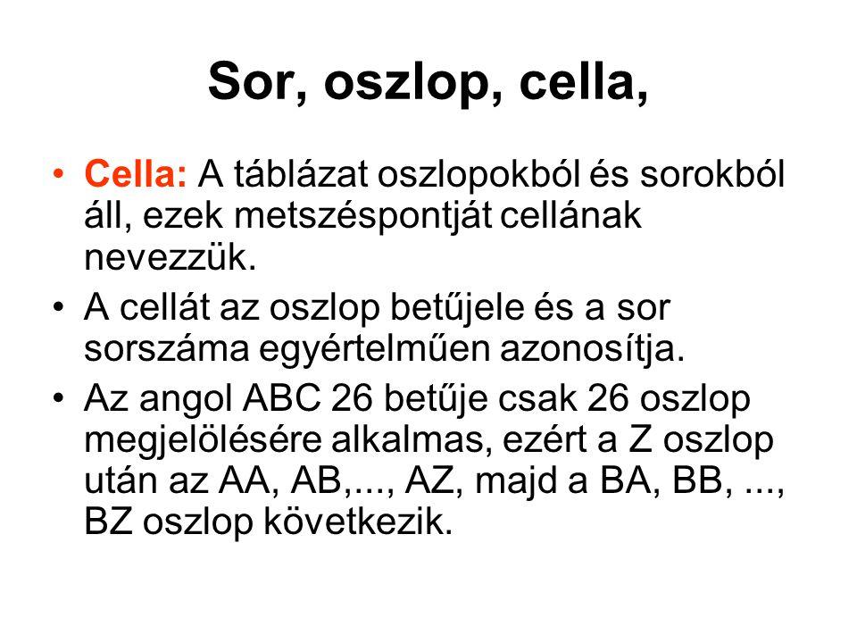 Sor, oszlop, cella, Cella: A táblázat oszlopokból és sorokból áll, ezek metszéspontját cellának nevezzük.