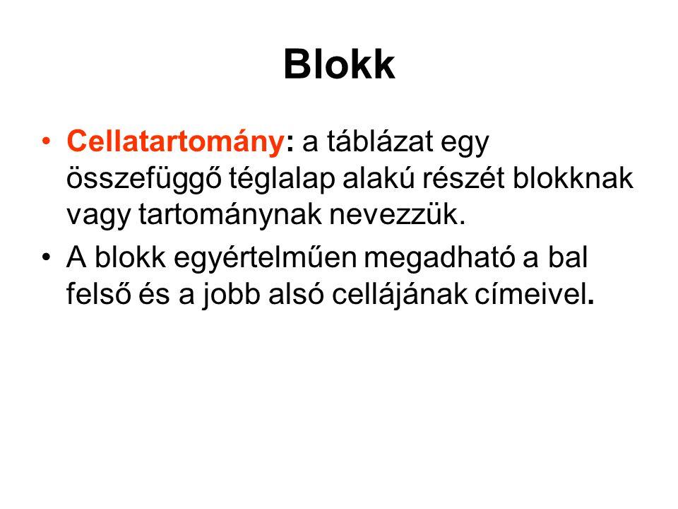 Blokk Cellatartomány: a táblázat egy összefüggő téglalap alakú részét blokknak vagy tartománynak nevezzük.