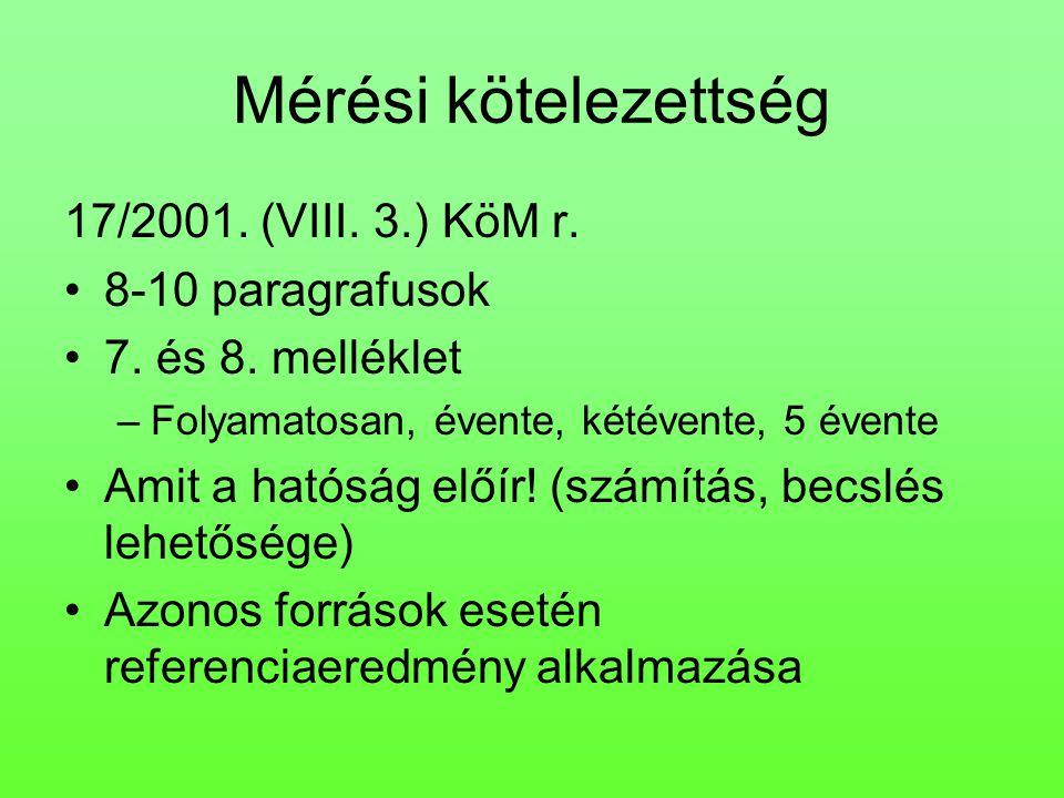 Mérési kötelezettség 17/2001. (VIII. 3.) KöM r. 8-10 paragrafusok