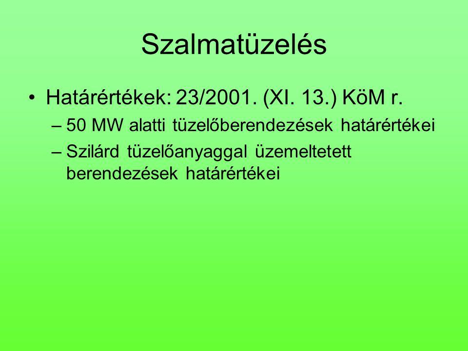 Szalmatüzelés Határértékek: 23/2001. (XI. 13.) KöM r.