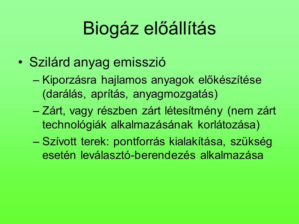 Biogáz előállítás Szilárd anyag emisszió