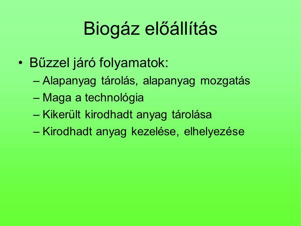 Biogáz előállítás Bűzzel járó folyamatok: