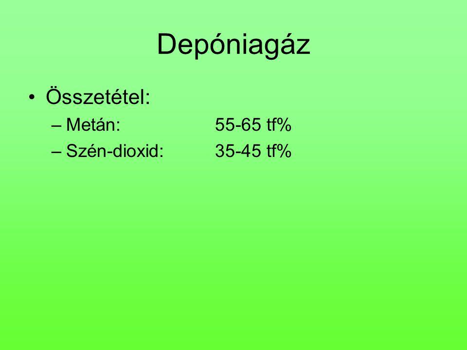 Depóniagáz Összetétel: Metán: 55-65 tf% Szén-dioxid: 35-45 tf%
