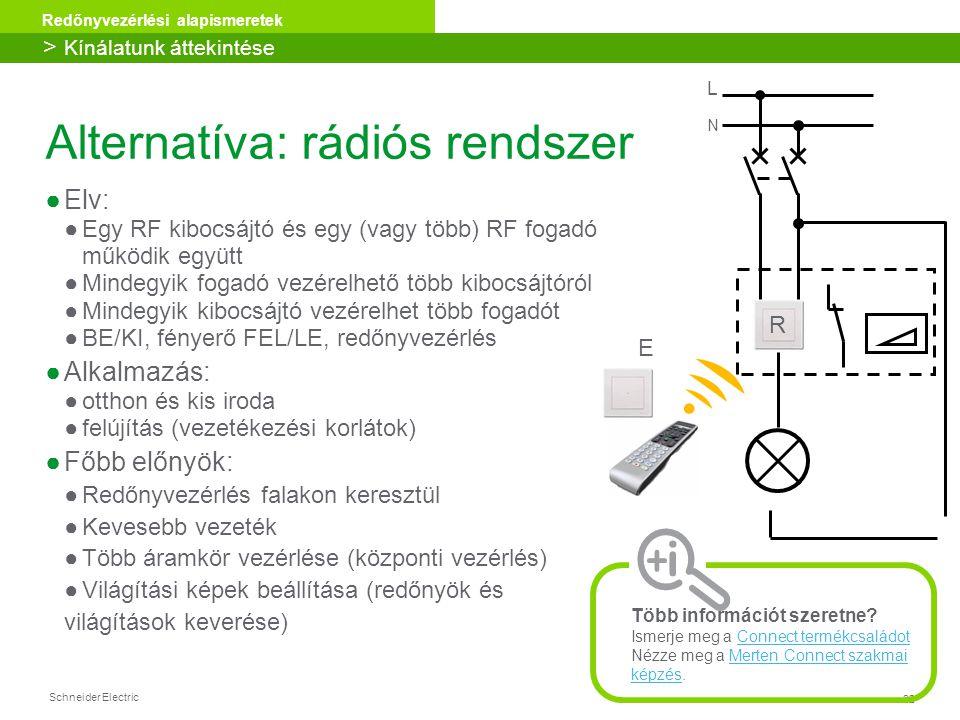 Alternatíva: rádiós rendszer