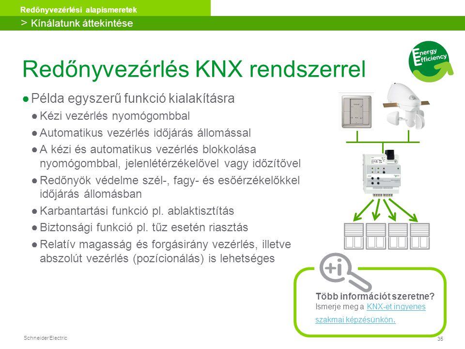 Redőnyvezérlés KNX rendszerrel