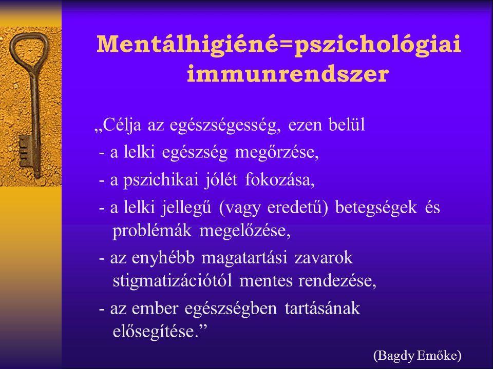 Mentálhigiéné=pszichológiai immunrendszer