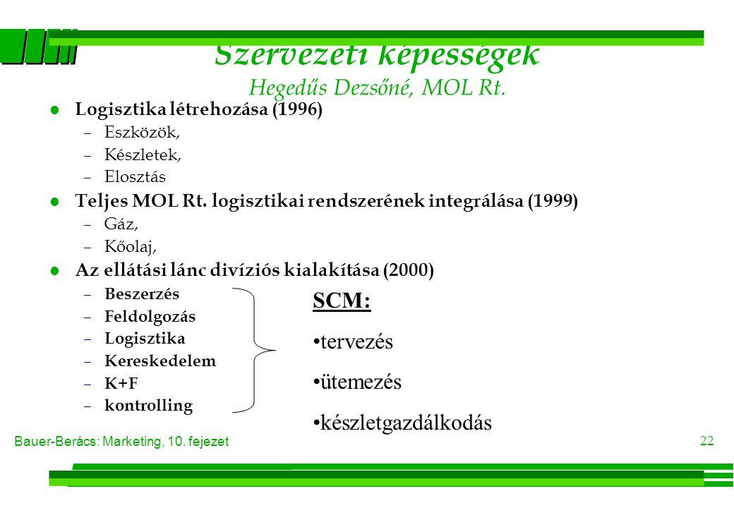 Szervezeti képességek Hegedűs Dezsőné, MOL Rt.