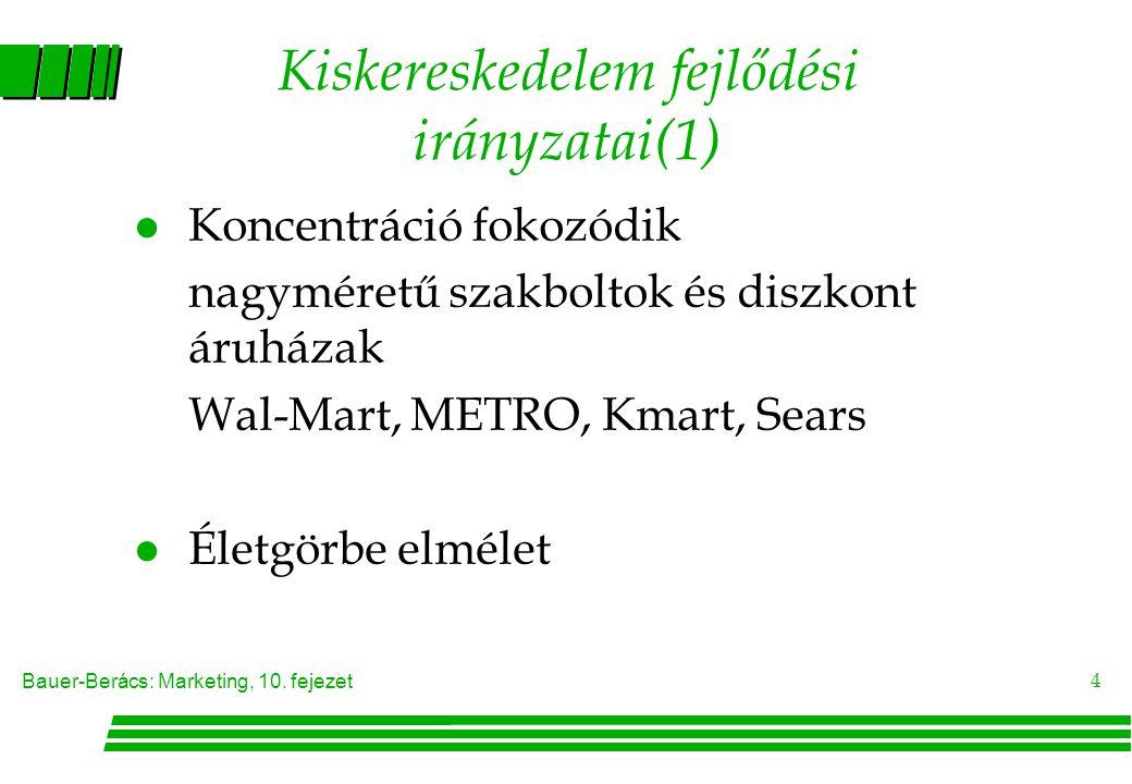 Kiskereskedelem fejlődési irányzatai(1)