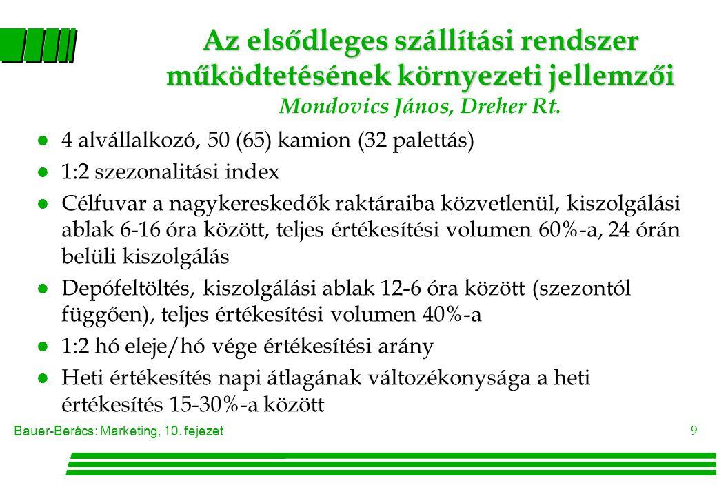 Az elsődleges szállítási rendszer működtetésének környezeti jellemzői Mondovics János, Dreher Rt.