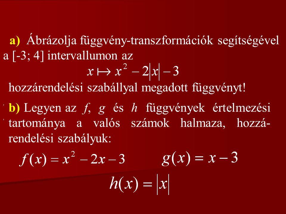 a) Ábrázolja függvény-transzformációk segítségével