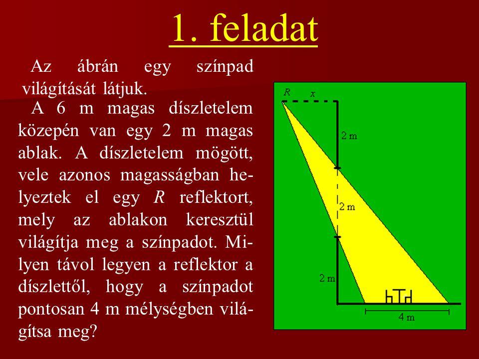 1. feladat Az ábrán egy színpad világítását látjuk.