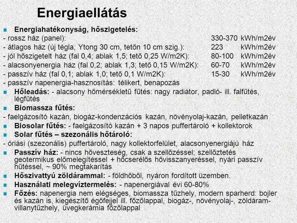 Energiaellátás Energiahatékonyság, hőszigetelés: