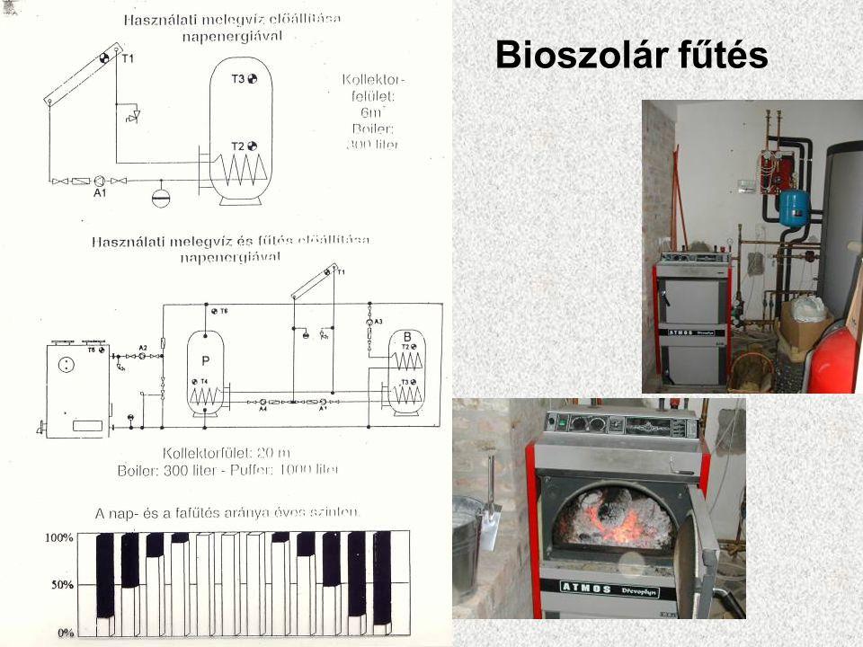 Bioszolár fűtés