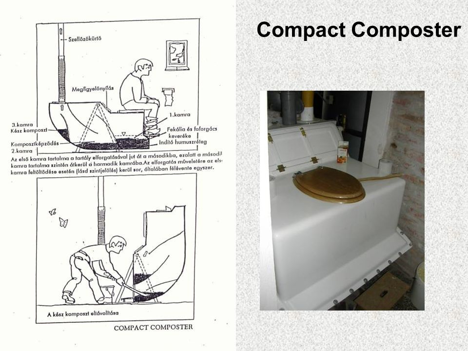 Compact Composter