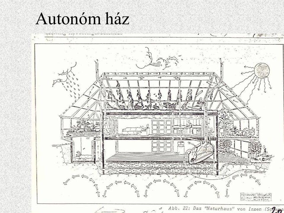 Autonóm ház