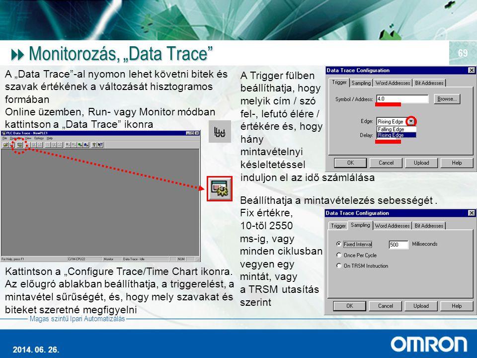 "Monitorozás, ""Data Trace"