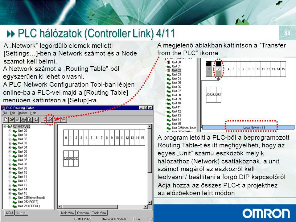 PLC hálózatok (Controller Link) 4/11